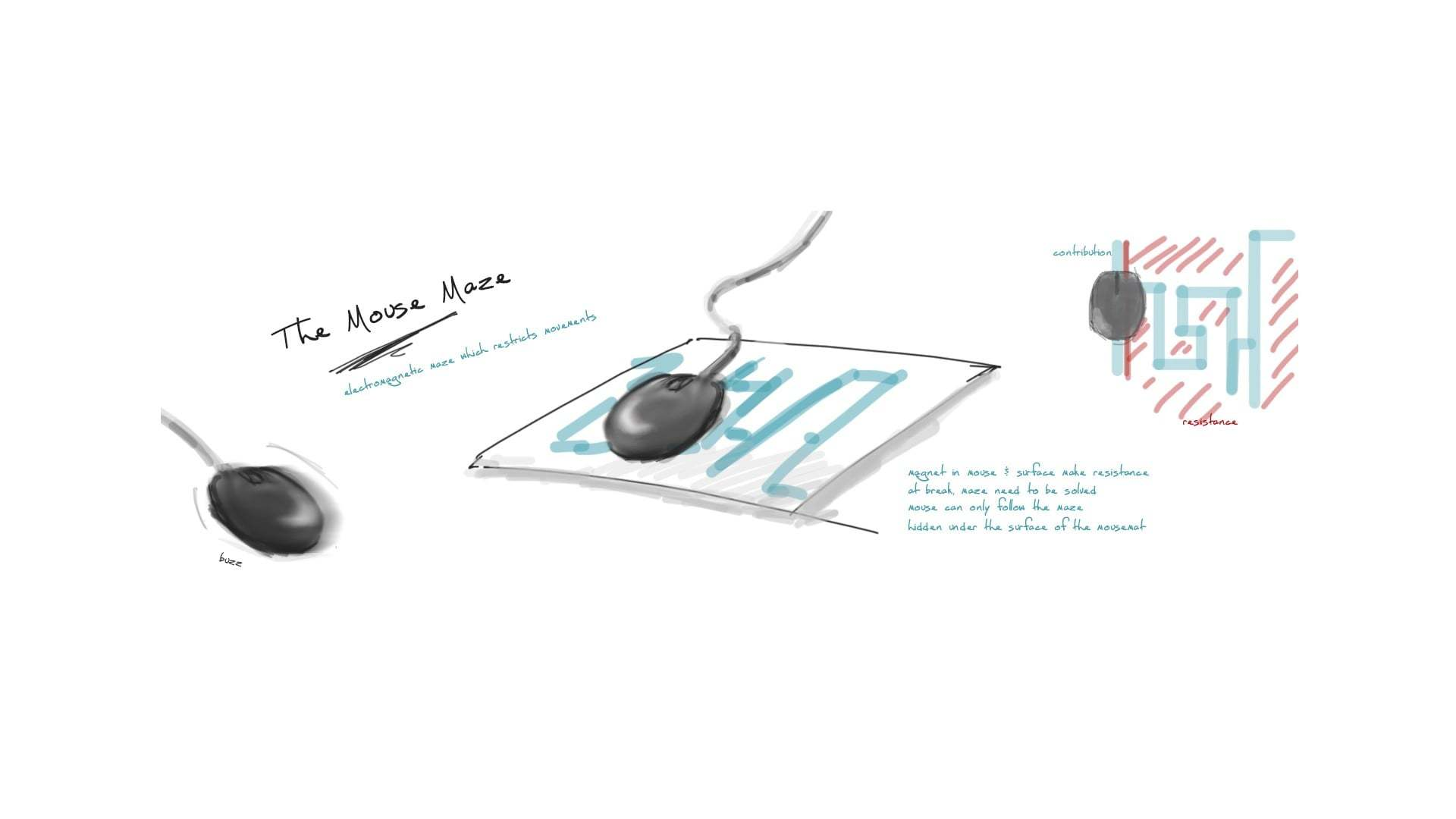 Magnetic Mouse Concept